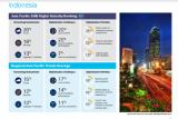 Kematangan digital UMKM Indonesia peringkat 13 Asia Pasifik