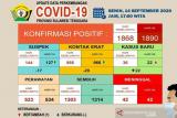 Sebanyak 1.314 orang sembuh dari COVID-19 di Sulawesi Tenggara