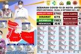 Pasien positif COVID-19 Kota Jayapura bertambah 48 jadi 2.702