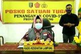 Dinkes sebut pasien sembuh di Lampung bertambah 19 orang