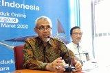 BPS : Sulsel alami inflasi 0,02 persen pada September 2020
