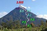 Jalur pendakian Gunung Kerinci dan Danau Gunung Tujuh dibuka
