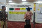 25 kasus baru terkonfirmasi COVID-19 di Lampung, 3 orang meninggal