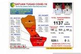 Sebanyak 149 pasien COVID-19 di Palangka Raya masih jalani perawatan