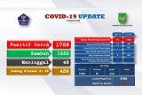 Data kasus positif COVID-19 Batam bertambah 19 orang
