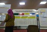 Kasus terkonfirmasi positif COVID-19 di Lampung bertambah 58