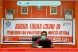 Angka kesembuhan pasien COVID-19 di Sulut capai 4.000 orang