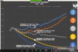 Inovasi pengurangan emisi gas rumah kaca bagi perubahan iklim