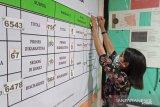 Delapan pasien COVID-19 di kota Sorong meninggal dunia