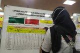 Kasus terkonfirmasi positif COVID-19 di Lampung bertambah 62 kasus