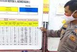 Kasus COVID Lampung terus naik, jumlah totalnya  capai  1.551 dan 61 kematian