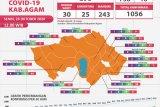 25 pasien positif COVID-19 di Agam sembuh, satu meninggal