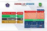 Data terbaru COVID-19 Batam ada tambahan 73  kasus positif