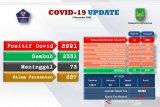 Tambahan 12 positif  COVID-19 di Batam