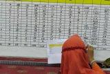 DPRD Lampung minta Pemda siapkan tambahan ruang isolasi
