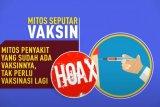 Penjelasan mitos-fakta terksit vaksin COVID-19