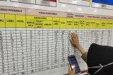 COVID-19 di Provinsi Lampung bertambah 60 kasus, total 3.182