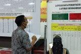 Positif COVID-19 Lampung bertambah 125 orang total 3.717