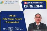 BPS sebut Papua alami inflasi sebesar 0,22 persen
