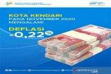 Kota Kendari pada November 2020 deflasi 0,22 persen