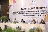 KPU Sulut Pleno Rekapitulasi Penghitungan Suara Pemilihan Gubernur