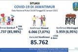 Epidemiolog Unair: Daerah tegakkan kembali aturan kendalikan kasus COVID-19