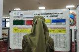 Pasien positif COVID-19 di Lampung bertambah 135 orang