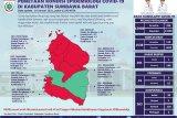 13 kasus baru COVID-19 di Sumbawa Barat, total 40 orang positif per hari ini