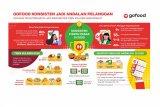 Pendapatan tumbuh hingga 20 kali lipat, GoFood pimpin industri food delivery