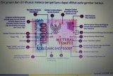 DJP perkenalkan desain meterai baru Rp10.000
