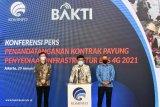 Kominfo tandatangani kontrak payung penyediaan BTS 4G pada 2021