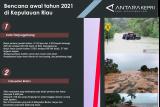 Bencana awal tahun beberapa daerah di Kepulauan Riau