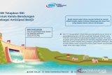 BSN imbau penduduk daerah rawan gempa gunakan bangunan standar SNI