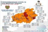 Tiga daerah di Kalteng zona merah risiko kenaikan kasus COVID-19