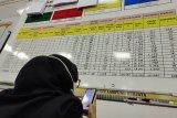 Kasus harian COVID-19 Lampung bertambah 73