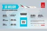 Emirates angkut 50 juta dosis vaksin COVID-19 ke seluruh dunia