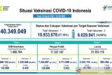 Kemenkes buka akses publik untuk mengawasi vaksinasi COVID-19