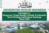 UMI peringkat 12 PTS terbaik Indonesia versi SIR