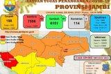 Tiga kabupaten dan kota di Jambi zona merah COVID-19