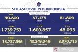 Update, Sebanyak 8.970.715 warga Indonesia telah menerima vaksin dosis lengkap