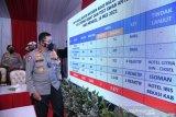 Korlantas putarbalik 461.626 kendaraan selama pelaksanaan Operasi Ketupat 2021