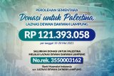 Dewan Dakwah Lampung kumpulkan dana ratusan juta rupiah untuk Palestina