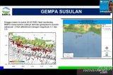 Potensi gempa magnitudo 8,7 pesisir selatan Jawa, BMKG: periode gempa berulang tapi tak bisa diprediksikan