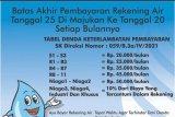 PDAM Makassar terbitkan kebijakan terkait denda keterlambatan pembayaran