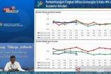 BPS Sulsel: Kelompok transportasi picu inflasi 0,34 persen di Sulsel