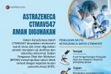 AstraZeneca CTMAV547 aman digunakan