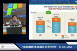 BPS: Neraca perdagangan RI surplus 1,32 miliar dolar AS pada Juni 2021