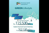PLN perpanjang program tambah daya hingga 31 Juli 2021