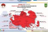 Batam dan pulau penyangga masih zona merah COVID-19