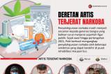 Deretan artis terjerat narkoba